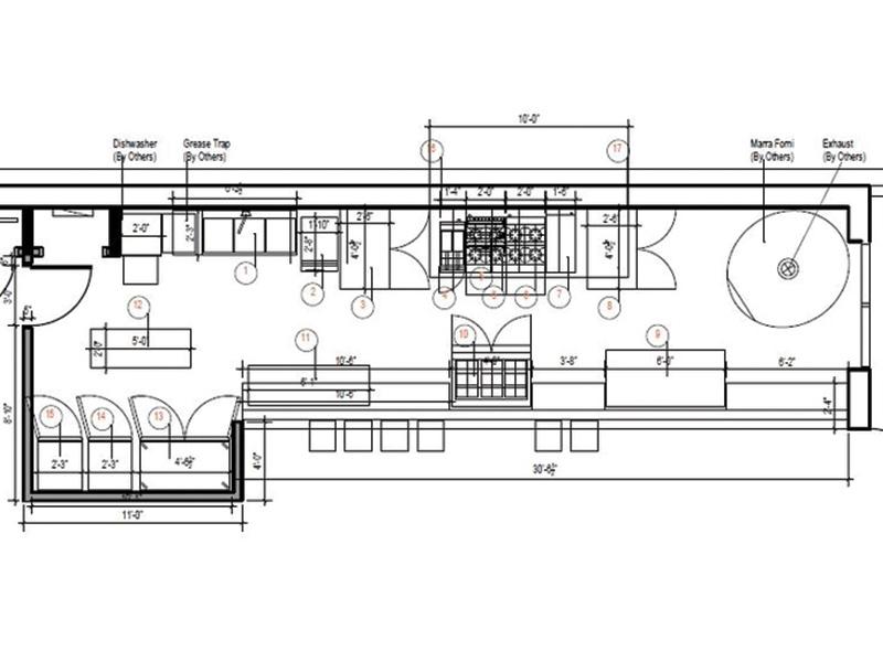 ¿Por qué es importante contar con una cocina industrial y un comedor industrial bien diseñado?